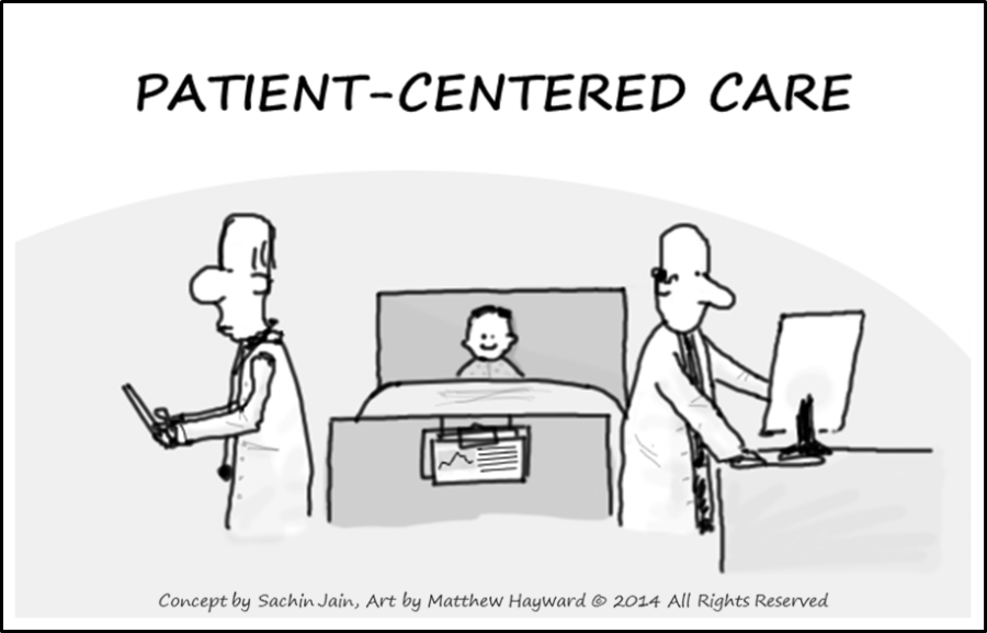 essay on patient centred care Free essays on patient centered care for students use our papers to help you with yours 1 - 30.